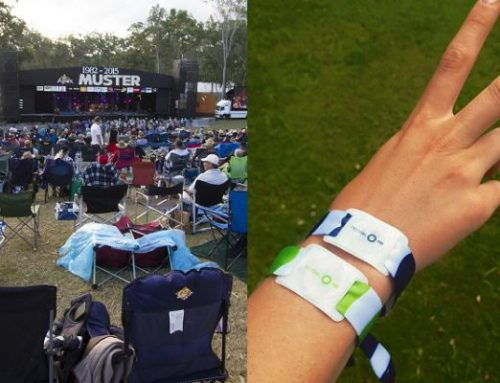 ZEYAN RFID Wristbands Replace Cash & Free Wifi A-Plenty